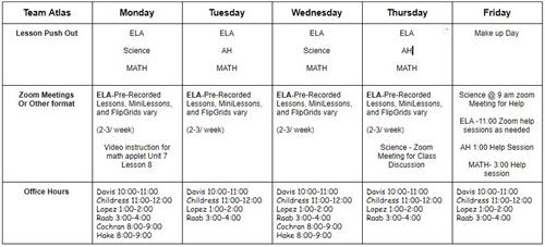 E-Learning Schedule